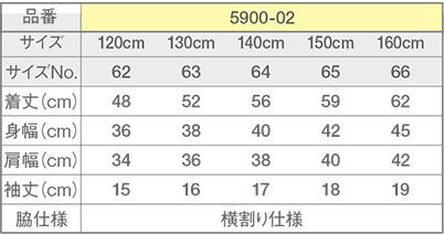 5900-02-size